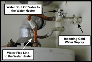 How to turn off the gas and water to the water heater shutdown
