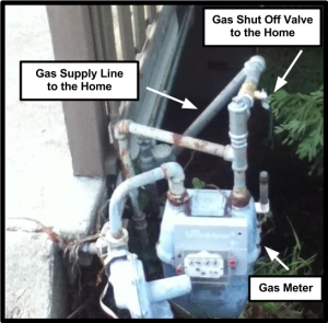 turn off the gas and water to your water heater